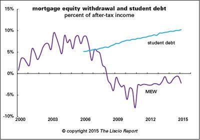 MEW-&-student-debt